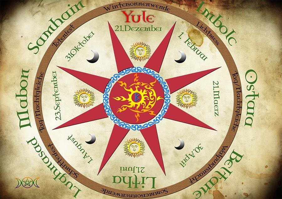 Keltischer Jahreskreis und die 8 Feste im Jahresrad. Das Julfest findet an der Wintersonnenwende am 21. Dezember statt.